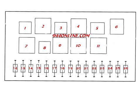 porsche 944 fuse box porsche 911 fuel wiring diagram get free image