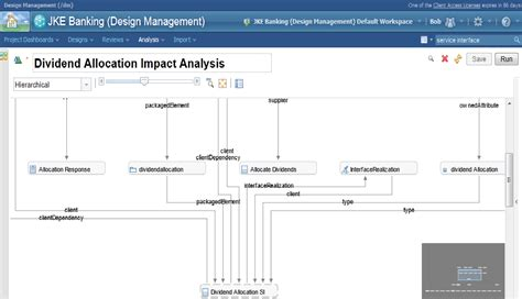 design management effect design management products jazz community site