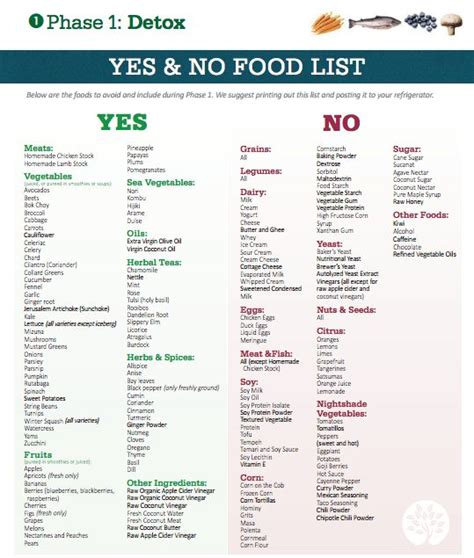 Detox Plan For Ibs by 64 Best Images About Nutrition Health On