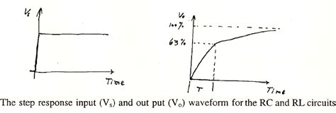 inductor response to step input inductor response to step input 28 images rc waveforms and rc step response waveforms