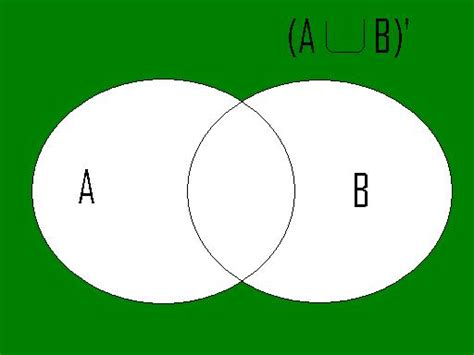a union b complement venn diagram how to draw vennen diagram if value of sets are also given