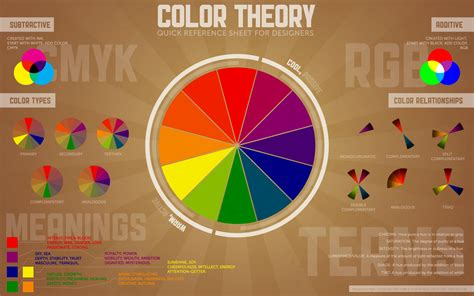 design a quick poster color theory quick reference poster paper leaf