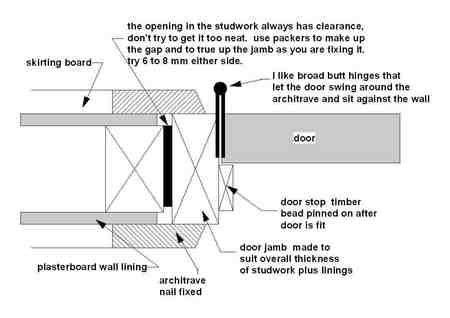wood door jamb detail ideas 2399 doors