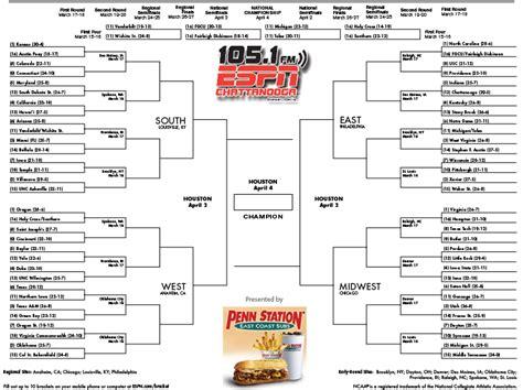 espn ncaa challenge ncaa tournament challenge bracket espn basketball scores