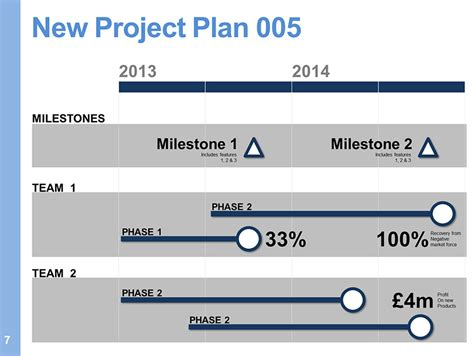 New Project Plan Template Powerpoint Download New Project Plan Template