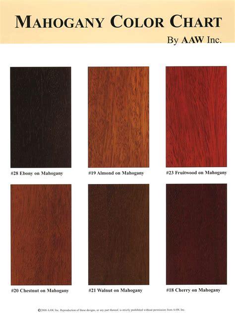 mahogany hair color chart mahogany hair color chart 26 redken shades eq color