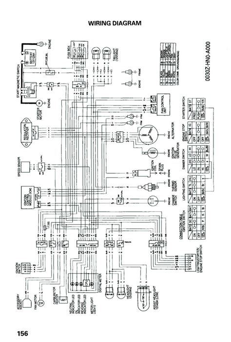 honda 90cc atv carburetor diagram imageresizertool