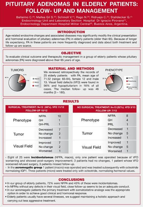 layout de poster cientifico 40 best images about dise 241 o poster cientifico on