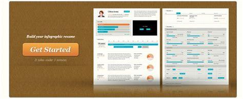 Modelos De Curriculum Ya Hechos ejemplos de curriculum vitae b 225 sicos ya hechos y gratis