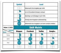 Skills Matrix Template by Skill 20matrix 20gemba Png Wcom Operational Excellence