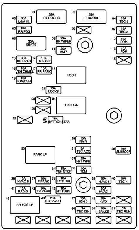 Isuzu Ascender (2006) - fuse box diagram - Auto Genius