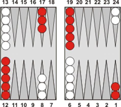 backgammon setup diagram pin backgammon setup an overview on