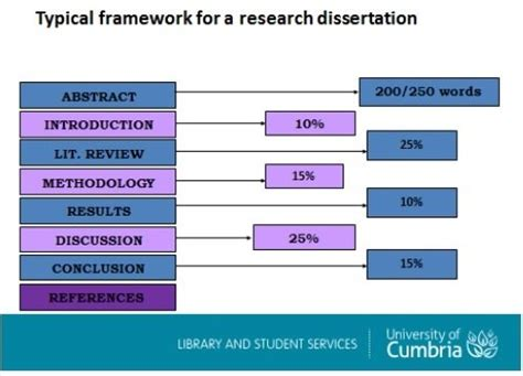 sections of a dissertation how to write a dissertation like a pro thepensters