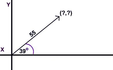exle of vector vector their magnitude direction defined with exles