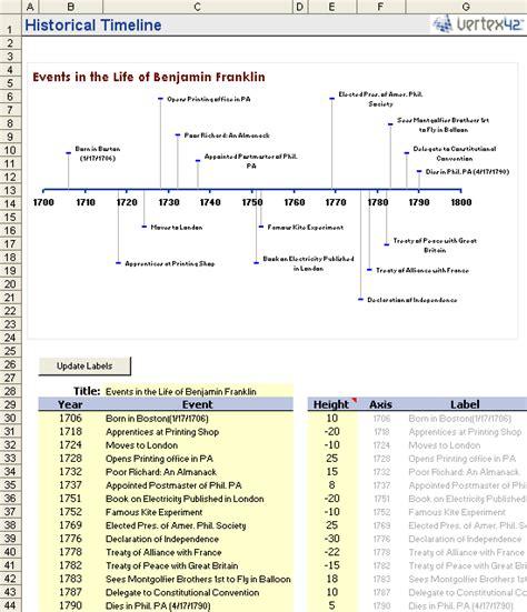 sle timeline template historical timeline template 28 images 8 historical