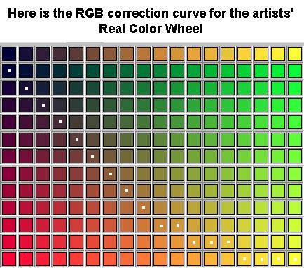 rcw colorwheel realcolorwheelcompany