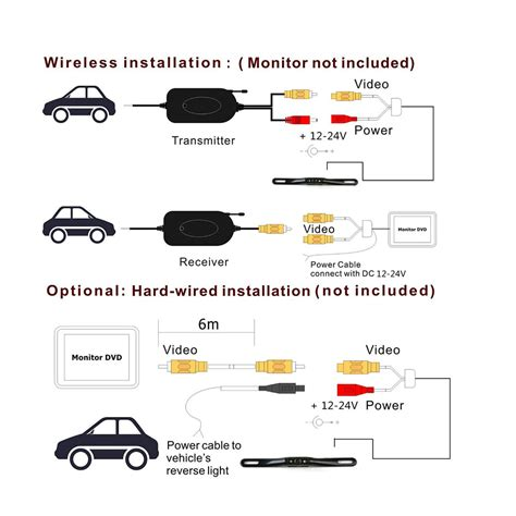 aftermarket backup installation wiring diagram