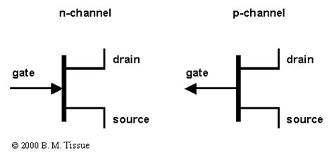 define the word diode 5 field effect transistor perjalanan hijrahku