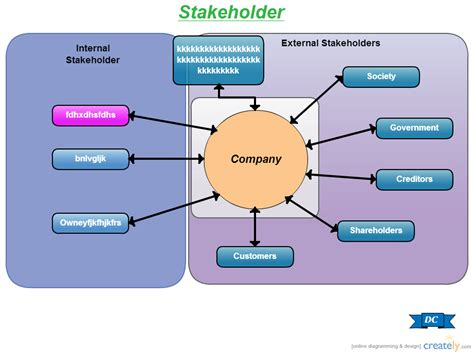 spider diagram app spider diagram stakeholder analysis choice image how to