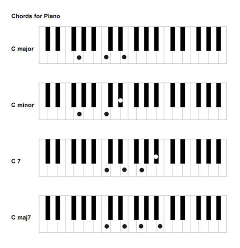 printable piano chord chart sle piano chord chart 8 free documents in pdf