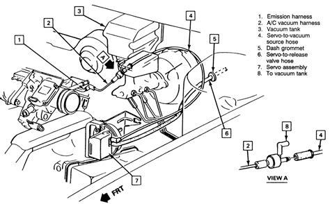 repair windshield wipe control 1993 ford f350 parking system repair guides cruise control cruise control servo autozone com