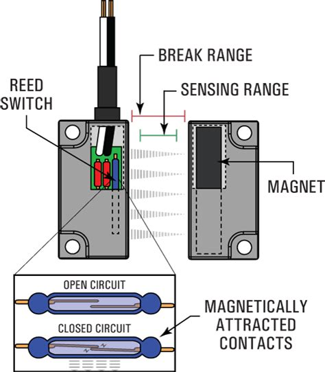 magnetic reed proximity switch wiring diagrams wiring