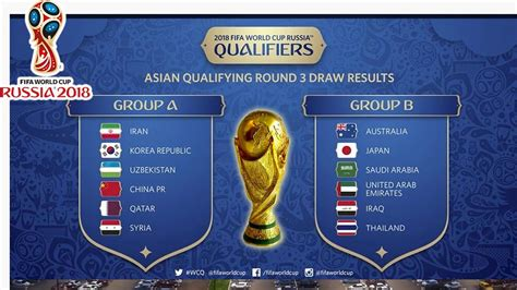 fifa world cup result asian qualifiers fixtures all matches 2018 fifa