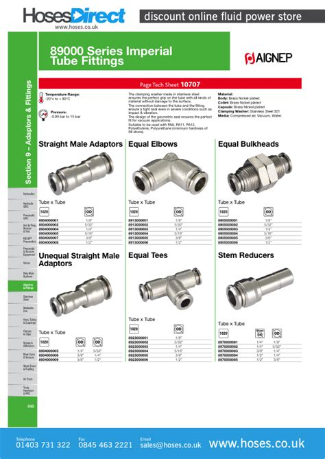 Brass Plumbing Fittings Catalogue by Equal Itap Fit Brass Push In Plumbing Fitting