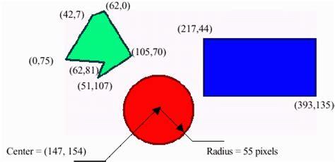 csci  image maps basics