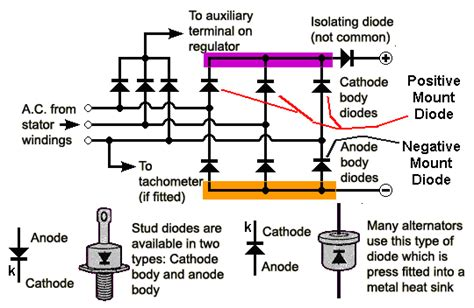 how does protection diode work how a diode works