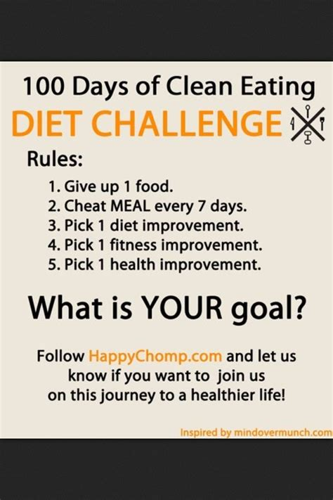 diet challenge diet challenge fitspiration