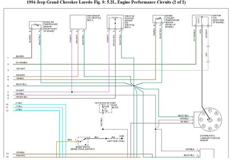 wiring schematic for 94 jeep grand efcaviation 94 jeep grand 5 2 wiring diagram 41 wiring