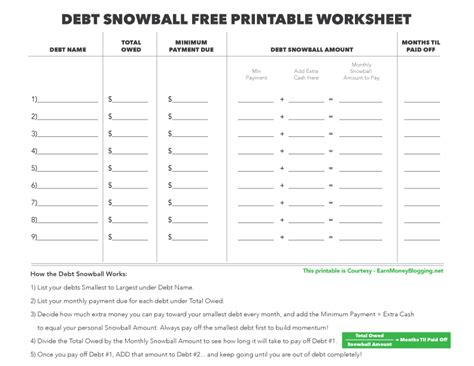 debt snowball form earn money blogging the journey to financial independence