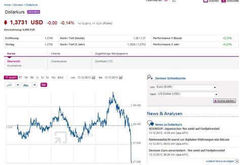 Devisenrechner Onvista Deutsche Bank Broker
