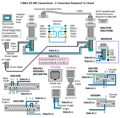 232 to 485 wiring diagram serial connector wiring