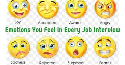 Interview Questions by Top 13 Emotions You Feel In Every Job Interview Wisestep