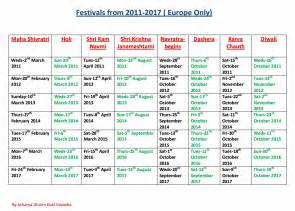 hindu festival calendar of hindu festivals 2016 indian