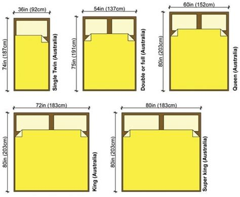 Bed Sizes Australia, Bed Measurements Australia, Bed Dimensions In regarding king single bed