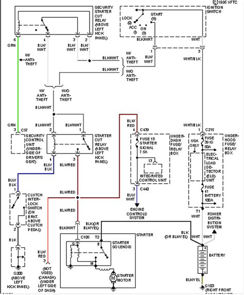 1995 acura integra turn signal wiring diagram php 1995