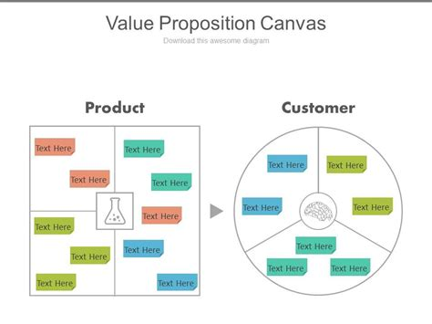 Value Proposition Canvas Ppt Slides Value Proposition Powerpoint Template 2