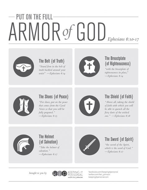 armoir of god free coloring pages of put on the full armor of god