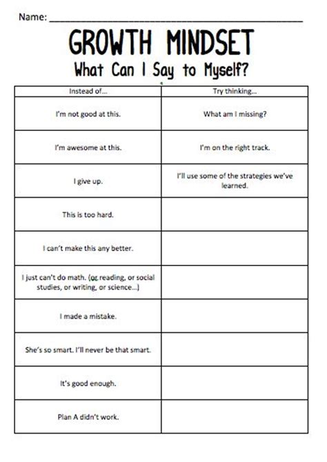printable growth mindset questionnaire mindset chart for students to complete educational fun