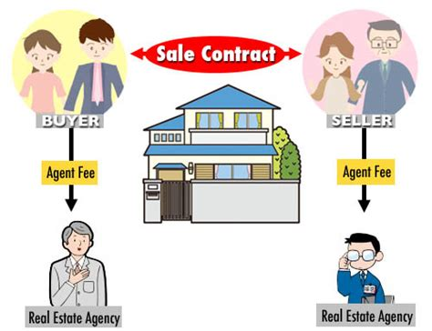 estate agents fees for buying a house realtor fees for buying a house 28 images costs of buying and selling a house 28