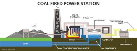 dte energy coal