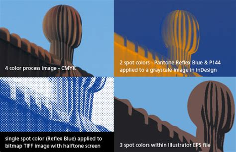 4 color process 4 color process printing and spot color printing what s