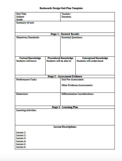 lesson plan template primary unit plan and lesson plan templates for backwards planning