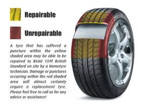 Car Tyre Repair Uk Puncture Repairs In Seaford Eastbourne Hailsham
