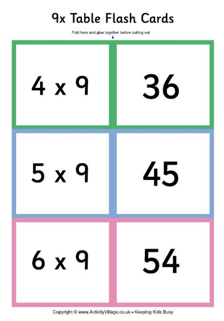 printable flash cards times tables 9 times table folding flash cards