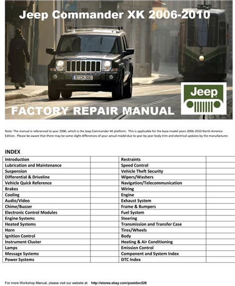 free auto repair manuals 2006 jeep commander user handbook jeep xk 2006 2010 commander factory service manual ebay