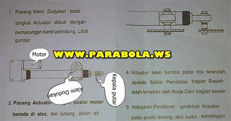 Dish Antena Parabola Solid 6ft 6 Matrix Galvanist Plus Anti Karat panduan pasang actuator antena parabola raffa parabola